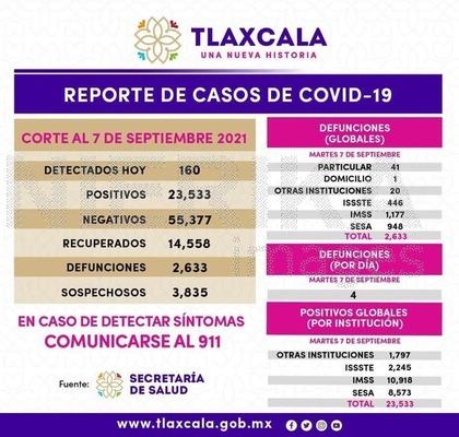 TLAX-COVID-19